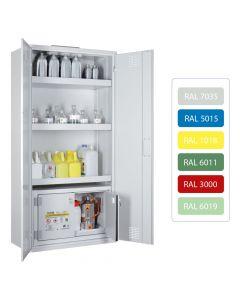 Stalen veiligheidskast CHS 950/SIB 60, RAL 7038